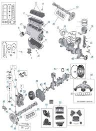 2000 jeep wrangler 4 0 belt diagram jeep wiring diagrams instructions 1998 jeep 4 0 liter engine diagrams explore schematic wiring diagram jeep wrangler 4 0