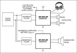 overview of 2 1 satellite subwoofer speaker systems figure 1 maxim s complete solution for 2 1 speaker systems
