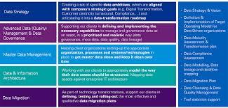 Kpmg Organizational Structure Chart Data Information Management Kpmg Belgium