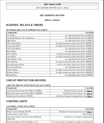 2002 saturn l200 wiring diagram awesome 2007 saturn ion radio wiring 2006 Saturn Ion Fuse Box Diagram at Saturn Ion 2007 Stereo Wiring Diagram
