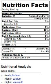 Cheese Nutrition Chart Cheese Bread Nutrition Facts Chocolate Covered Katie