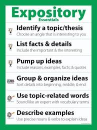 Different Types Of Expository Essays Expository Essentials What Are Those Take A Look At This Poster To
