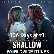 Worldwide Song Ladygaga Bradleycooper Shallow Reigns Day