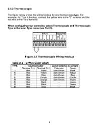Wiring Diagram For Thermocouple Wiring Get Free Image