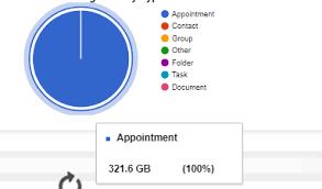 Javascript Google Charts Custom Tooltip Value For Pie