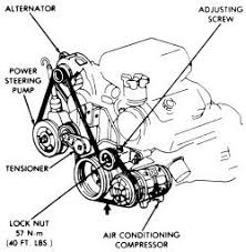 dodge v belt diagram questions answers pictures fixya i need a diagram serpentine belt slipped off i need to know where the tensioner is loacted and the proper routing i need a diagram the 1998 dodge caravan
