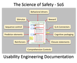 in this two day workshop you will learn how to engineer safety and optimal usability into behavior guiding documents such as from as policies standards usability engineer