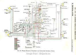 avital remote starter wiring diagram most avital remote start wiring avital remote starter wiring diagram avital remote start wiring diagram volovets info commando remote starter wiring