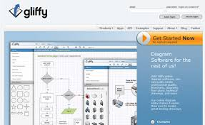 images   lovely charts diagram softwaregallery of lovely charts diagram software