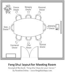 office room feng shui. feng shui layout for a meeting room google search office c