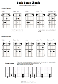 Unless Barre Chord Chart 9 Canadianpharmacy Prices Net