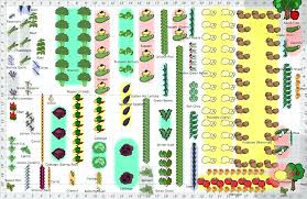 garden layout tool. Garden Layout Software Image Gallery Of Vegetable Design Ideas . Tool