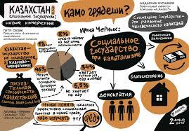 Казахстан как социальное государство новое измерение  Казахстан как социальное государство новое измерение