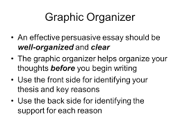 writing the persuasive essay graphic organizer an effective  writing the persuasive essay 2 graphic organizer an effective