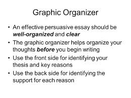writing the persuasive essay graphic organizer an effective  writing the persuasive essay 2 graphic organizer an effective