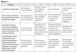 bill of rights institute federalism assessment rubric
