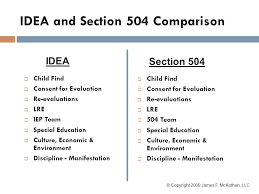 504 And Iep Comparison Chart Section Rehabilitation Act Americans With Disabilities Act