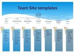 Sharepoint Team Site Template 22 Images Of Office 365 Team Site Template Zeept Com