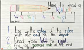Ruler Anchor Chart Teaching In Wonderland Using A Ruler Anchor Charts Math