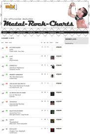 Chapter Two Digithell Has Entered The German Metal Charts