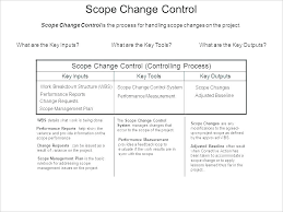 sample scope of work 9 project scope statement example management examples template of