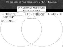 State Powers Vs Federal Powers Venn Diagram Bell Ringer Pick Up A Guided Notes Paper From The Back