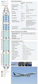 Air Canada Plane Seating Chart Air Canada Seat Maps 777