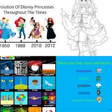 Cinderella Diet Chart Cinderella Solution Reviews Cinderella Solution