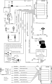 clifford alarm wiring diagram wiring diagram and schematic design clifford cyber 5 ntilde129ntilde133ethmicroethfrac14ntilde139 ethiquestethfrac34ethacuteethordmeth ntilde142ntilde135ethmicroethfrac12ethcedilntilde143