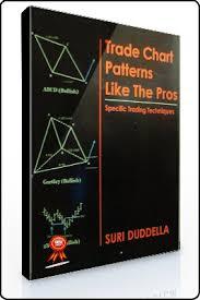 Suri Duddella Trade Chart Patterns Like The Pros Best