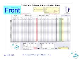 Fluid Chart Balance May 2013 V0 7 Paediatric Fluid Prescription Balance