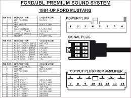 wiring diagram for a trailer plug car stereo ford raptor wire Painless Wiring at Wiring Harness Ford Raptor