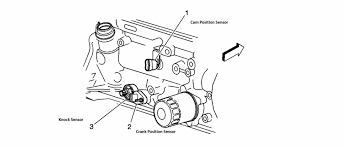 where is the knock sensor on a chevy s cyl diy where is the knock sensor on a 2000 chevy s10 2 2 4 cyl