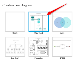 Create Org Chart In Google Slides How To Add Flowcharts And Diagrams To Google Docs Or Slides