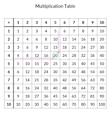 Free Printable Times Table Chart Free Printable Multiplication Table Completed And Blank