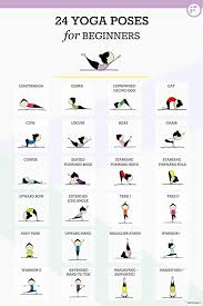 Fitwirr 24 Yoga Poses For Beginners Yoga Kids Laminated Poster Kids Yoga Poses Yoga Children Yoga For Kids Yoga Wall Arts Yoga Poster