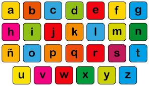 Resultado de imagen de foto gratis alfabeto español