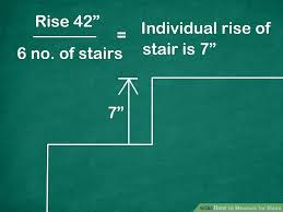 How To Measure For Stairs Wikihow