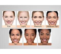 It Cosmetics Anti Aging Full Coverage Physical Spf50 Cc Cream Qvc Com
