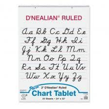 D Nealian Chart Tablet Cursive