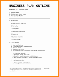 Free Wordperfect Templates Free Simple Business Plan Template Word Perfect Best Case Plans In