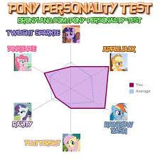 My Little Pony Personality Chart My Pony Personality Test My Little Pony Friendship Is