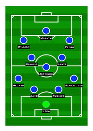The official starting 11s are published on sportsgambler.com as soon as they're known and that means you can see the confirmed epl lineups for each side along with the substitutes. Chelsea Fc Line Up Today Game