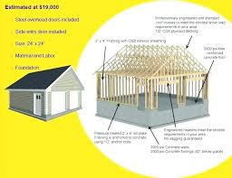 building a garage apartment cost to build a garage yourself 2 car garage cost detached garage