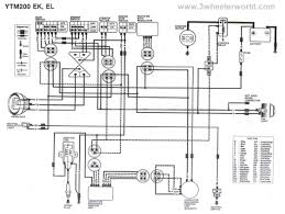 battery wiring diagram club car golf cars wiring library 1993 club car golf cart wiring diagram simple yamaha generator wiring diagram best battery wiring diagram