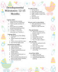 Baby Milestone Chart 12 18 Months Pediatric Occupational Therapy Tips Developmental Milestone