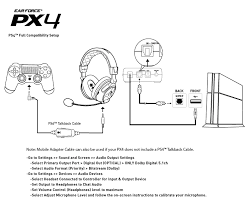 px ps setup diagram turtle beach px4 ps4 setup diagram