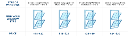 Window Cleaning Prices New York City Your Source For
