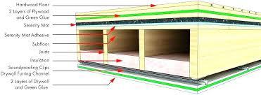 soundproof ceiling insulation. Exellent Insulation Soundproof Ceiling Ing Insulation A Tiles Home Depot  Basement Cheap For Soundproof Ceiling Insulation