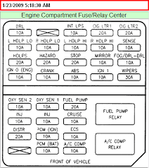fuse block that has cooling fan fuse 10a 1996 cadillac deville 1999 Cadillac Deville Fuse Box Diagram 1999 Cadillac Deville Fuse Box Diagram #33 1999 cadillac deville fuse box location